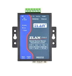 zlan5102 3 rs232 rs485 rs422 to tcp ip lan 2 wire ethernet converter industrial [ 2840 x 3000 Pixel ]
