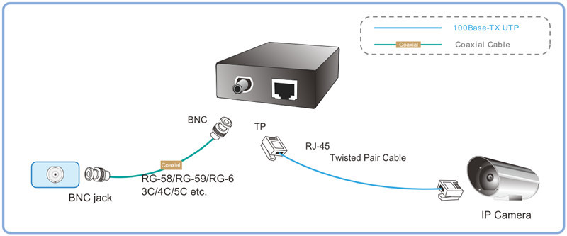 Bnc Connector Diagram