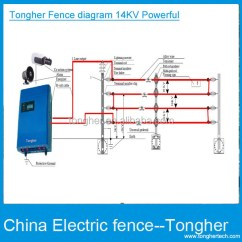 Domestic Electric Fence Wiring Diagram Money Origami : 38 Images - Diagrams   Love ...