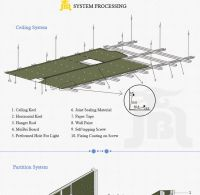 9mm Acoustic Fiber Cement Interior Wall Panel - Buy ...