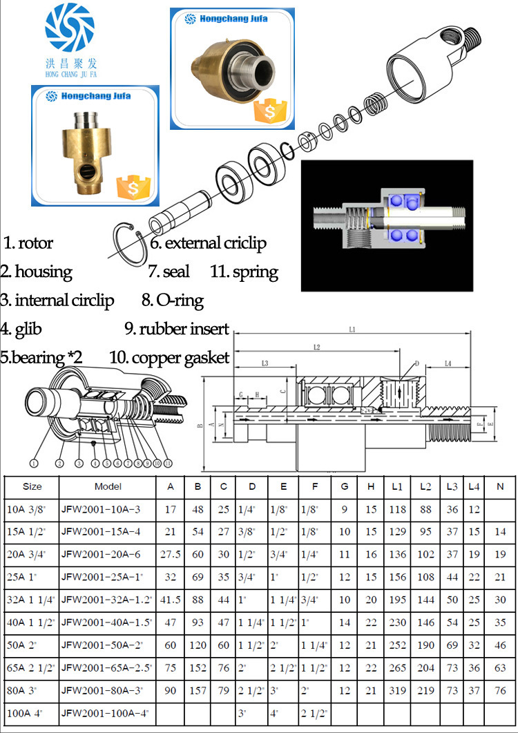 hight resolution of 3 4 duoflow copper pipe fitting mechanical coupling rotary union joint