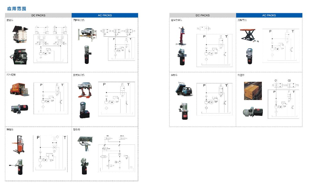 Concentric 12 Volt Dc Hydraulic Power Unit,Model# 1510027