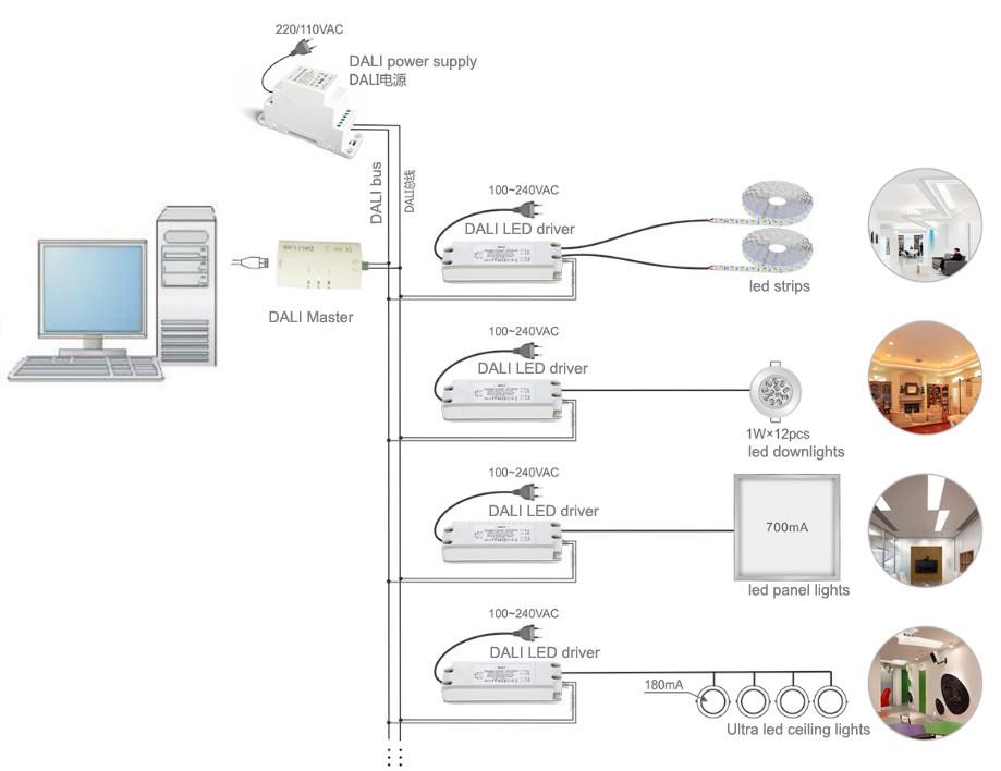 Dali Ballast Wiring Diagram On Dali Led Driver Wiring Diagram For