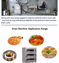 1 2 3 deck commercial kitchen appliance stainless steel single door bakery gas pizza oven prices [ 774 x 1266 Pixel ]