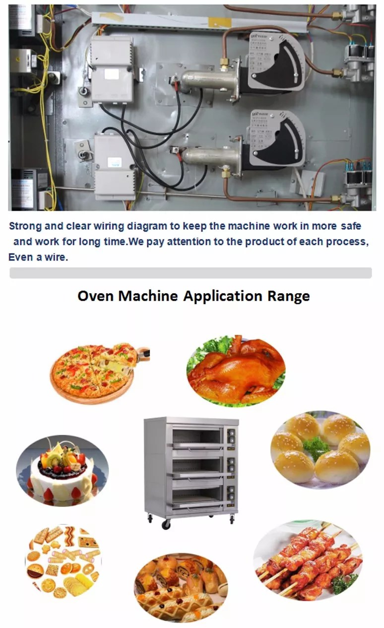 hight resolution of 1 2 3 deck commercial kitchen appliance stainless steel single door bakery gas pizza oven prices