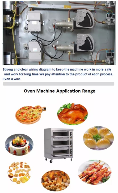 small resolution of 1 2 3 deck commercial kitchen appliance stainless steel single door bakery gas pizza oven prices