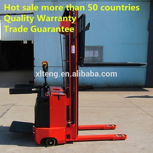 4 prong forklift squirrel organs diagram suppliers and manufacturers at alibaba com