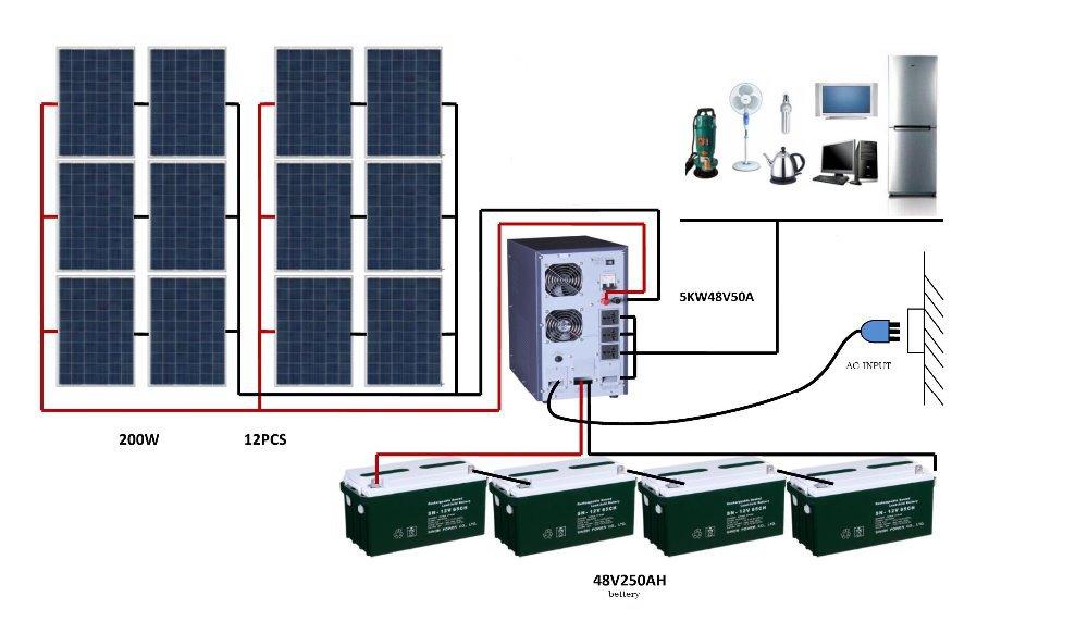 6000 W Energa Solar System10kw Panel Solar Sistema