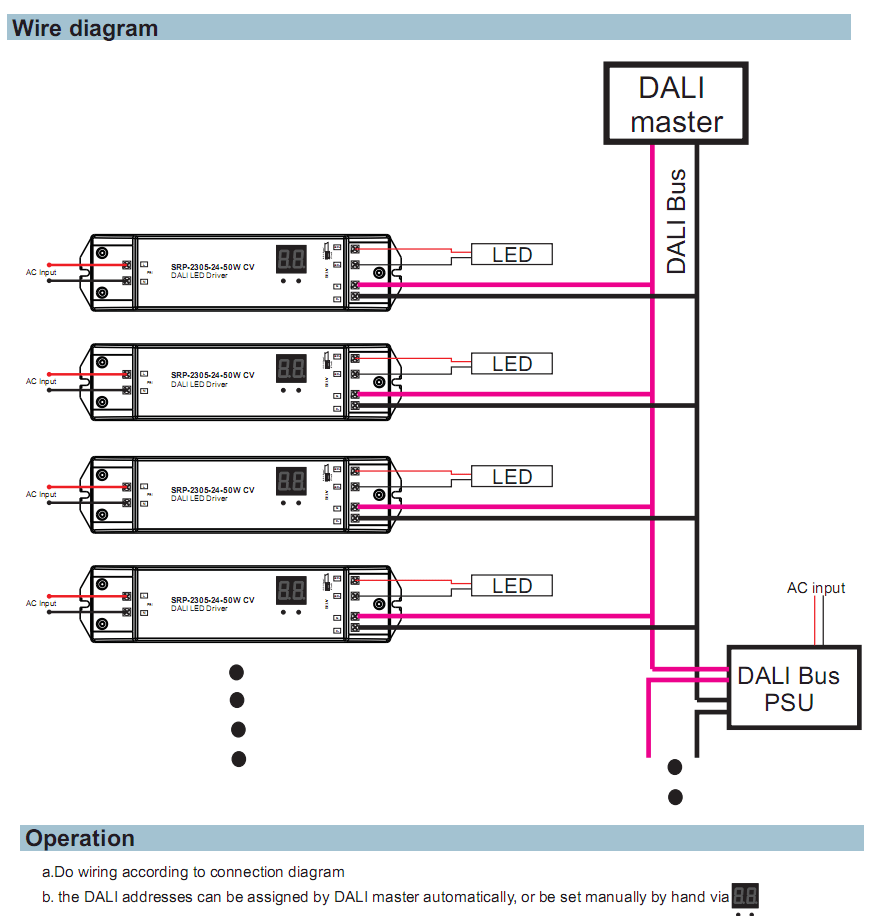 dali led driver wiring diagram light socket for library control system wire