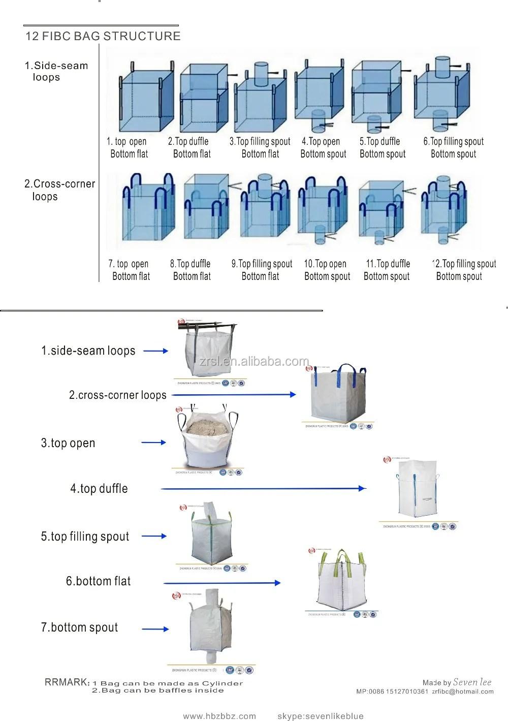 medium resolution of bulk bag hydrated lime limestone bag jumbo bag 1 ton for lime