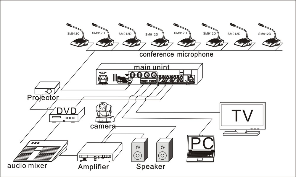 Conference Room Equipment For Conference Discussion System