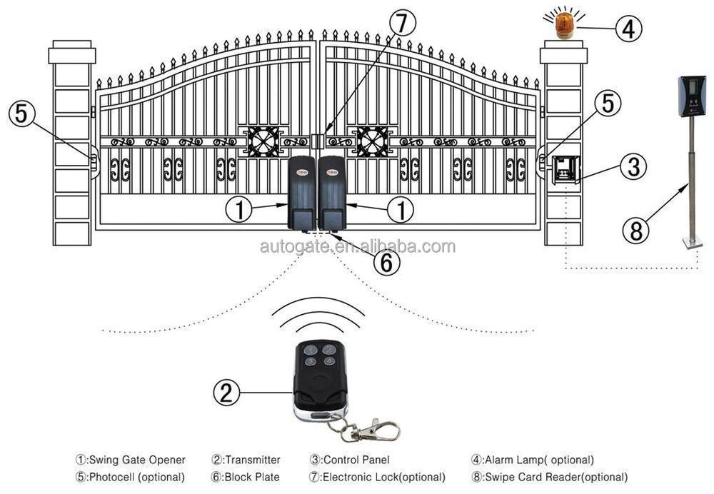 Automatic Wheel Type Swing Gate Opener 24v Control Board