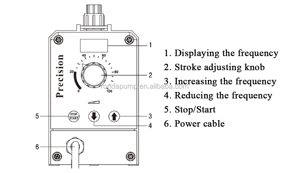 diagram lawn genie solenoid wiring diagram full version hd