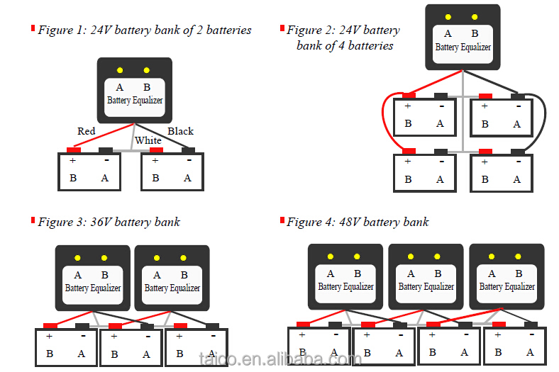 Wiring 12v Batteries In Parallel. Diagrams. Auto Fuse Box