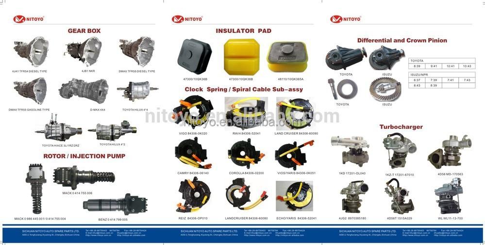 Nitoyo Amc 908577 Engine Cylinder Head Used For Benz Sprinter - Buy Used For Benz Sprinter Cylinder Head.Sprinter Cylinder Head.Cylinder Head ...