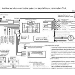 Wiring Diagram Of Motorcycle Alarm System 1985 Winnebago Chieftain Install Remote Keyless Entry Pke Car - Buy Push Start Alarm,pke ...