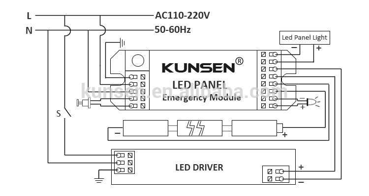 Non Maintained Or Maintained Emergency Light Kit For LED Panel