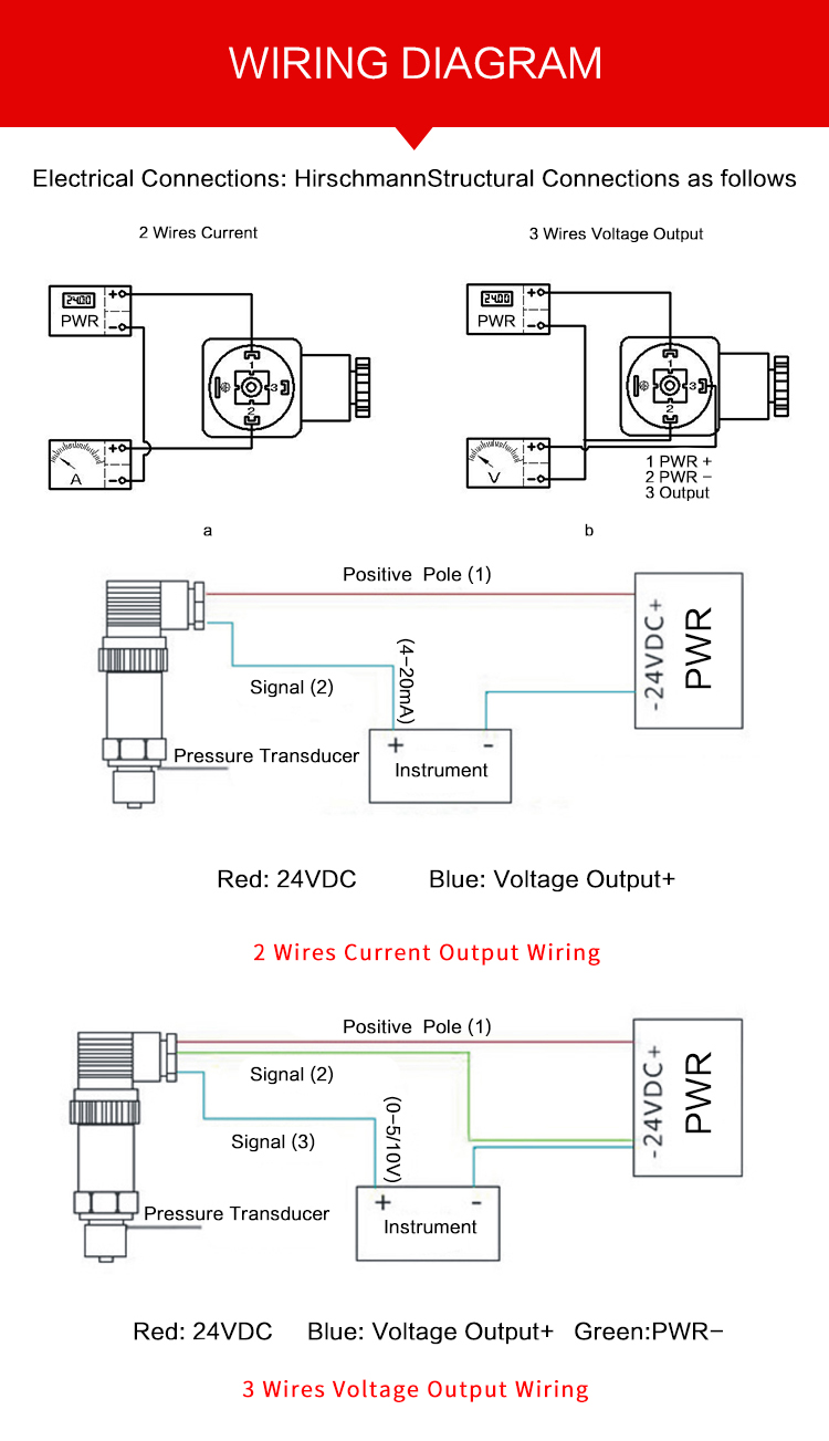 hight resolution of 0 5v air pressure transmitter 4 20ma analog water oil pressure transducer transmitter