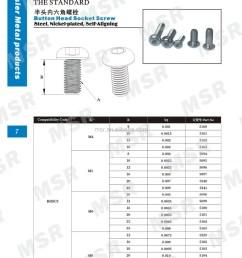 m4 8 10 12 16 button head socket screw hex bolt and [ 1000 x 1286 Pixel ]