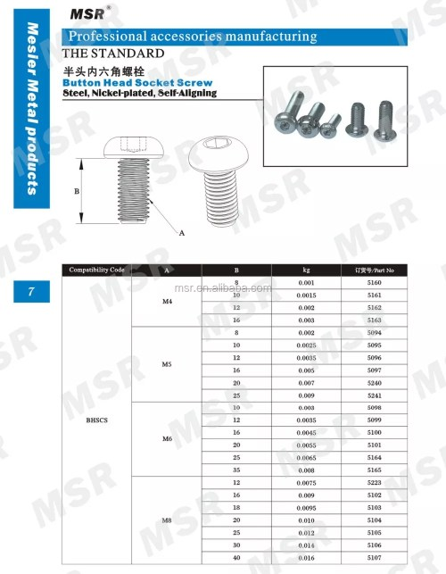 small resolution of m4 8 10 12 16 button head socket screw hex bolt and