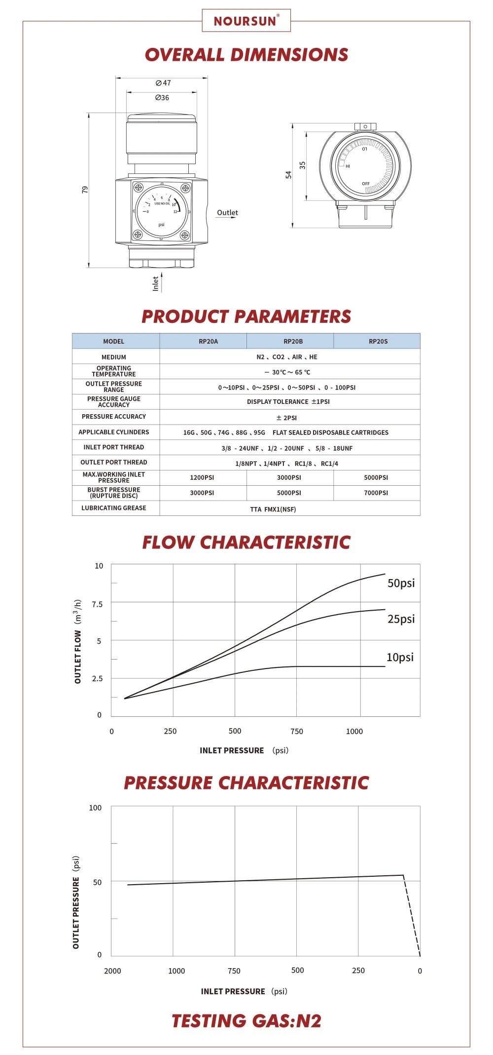 medium resolution of high pressure gas co2 regulator adjustable pneumatic regulator with good quality