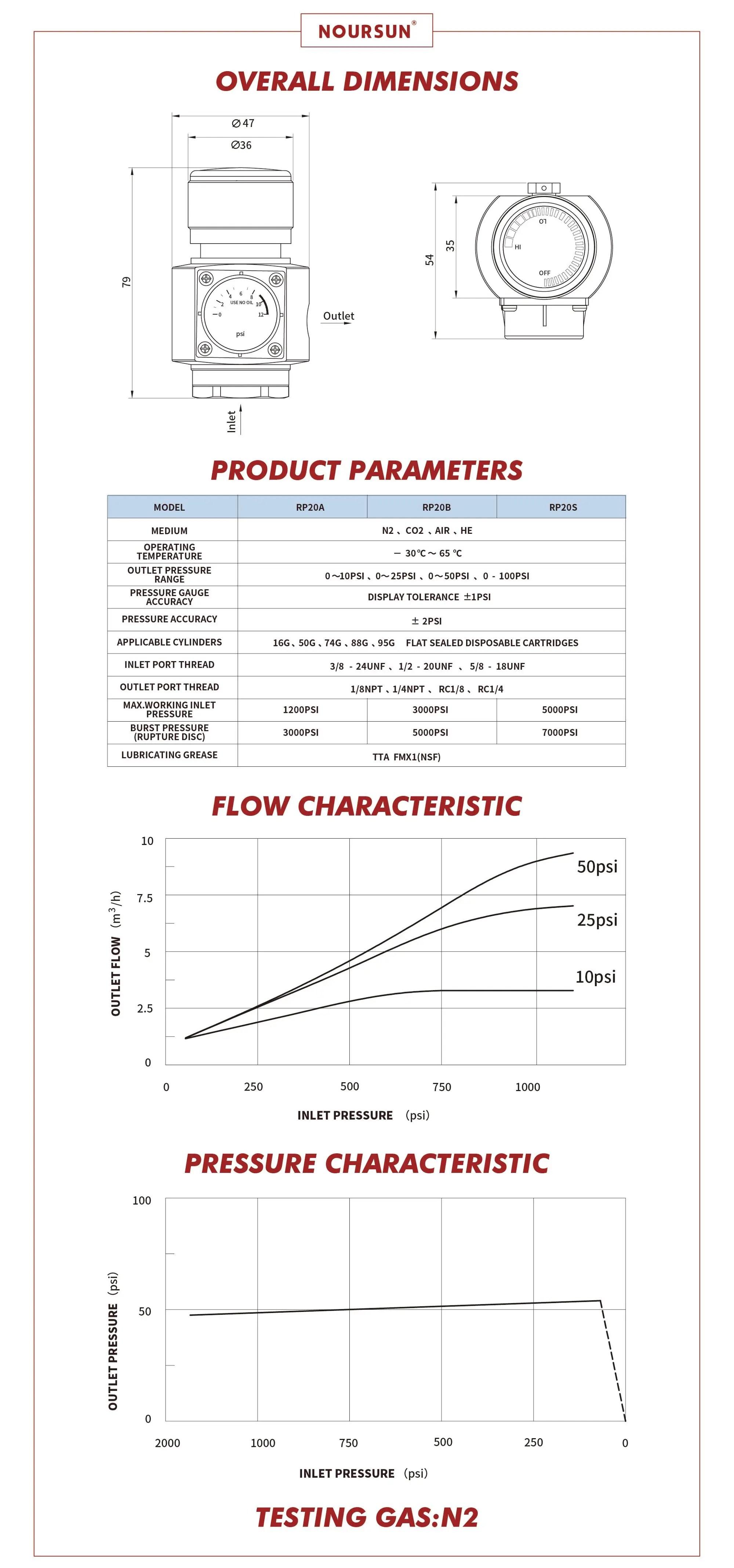 hight resolution of high pressure gas co2 regulator adjustable pneumatic regulator with good quality