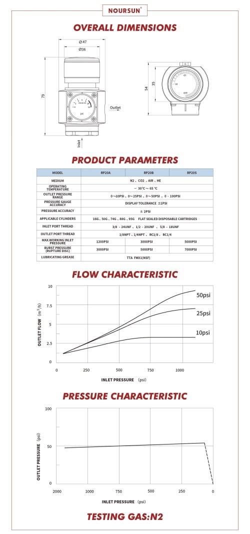 small resolution of high pressure gas co2 regulator adjustable pneumatic regulator with good quality