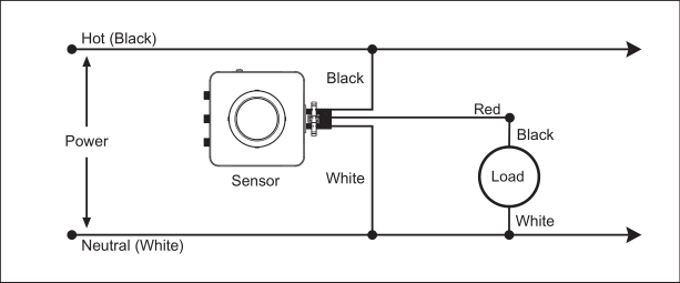Ul Lisy/lux Sensor/277volt Motion Sensor Light/pir Sensor
