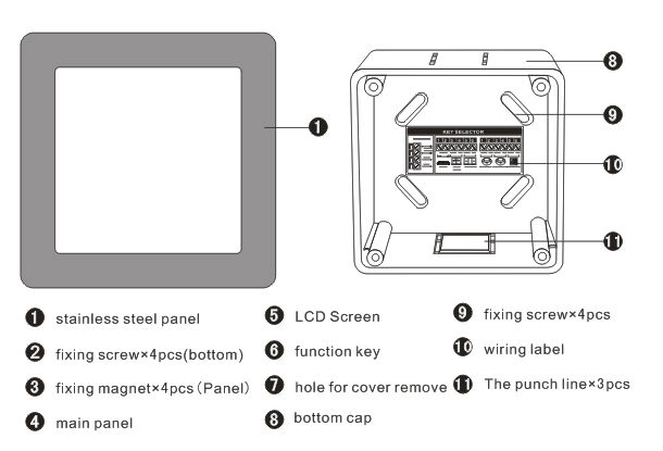 Roller Shutter Door Switch Wiring Diagram : 41 Wiring