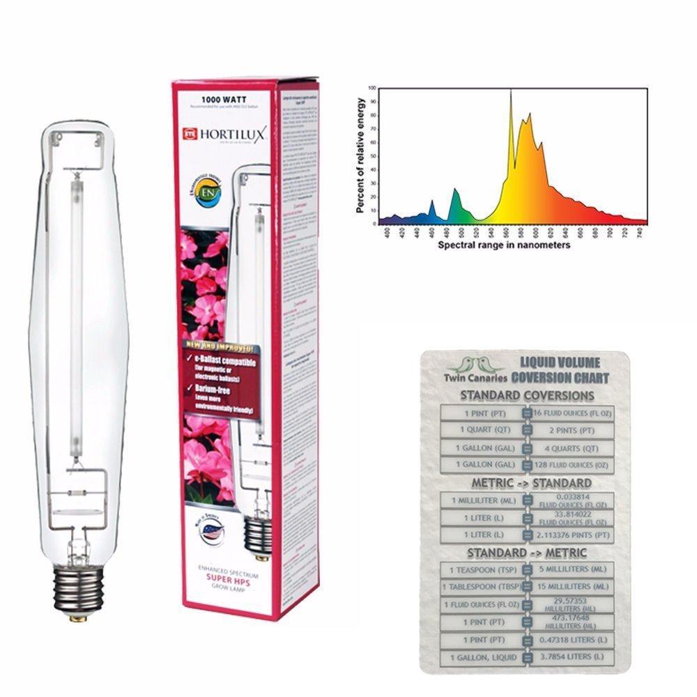 hight resolution of get quotations various sizes hortilux super hps enhanced spectrum bulb lamp watt twin canaries chart 1000