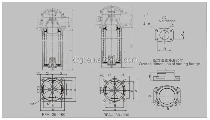 Hydraulic Filter 10 Micron Rfa-250*10 Tank Top Return