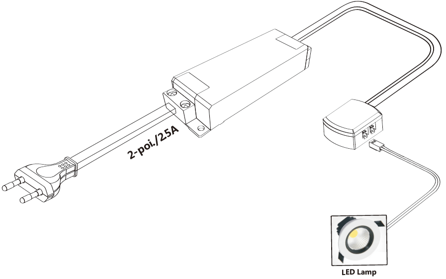 Low Voltage Wiring Junction Box,Developed For The Cabinet
