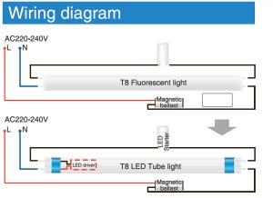 Led Ring Light T8 Led Tube Light Replacement Of Traditional 2dcircleeslh Tube  Buy T8 Tube