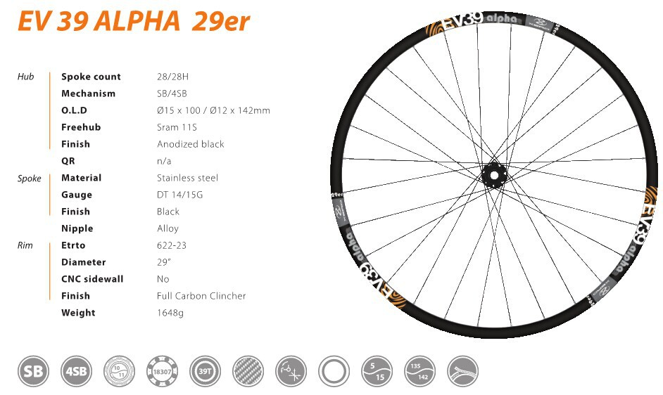 Alloy 6061t6 Bicycle Wheelset15 Inch Bicycle Double Wall Alloy Bicycle Rim  Buy Bicycle