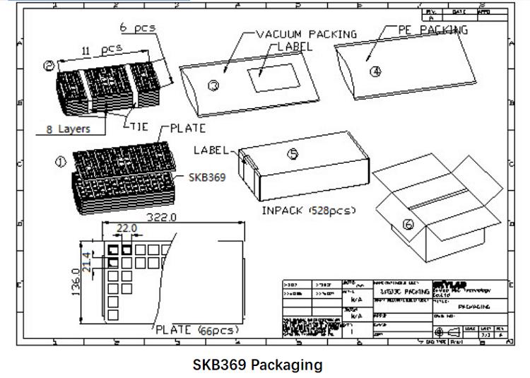 SKYLAB SKB369 nRF52832 I2C Beacon Keyboard Serial Port