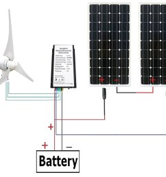 eco worthy 24 volts 600 watts wind solar power 12v 24v 400w wind [ 1500 x 1235 Pixel ]