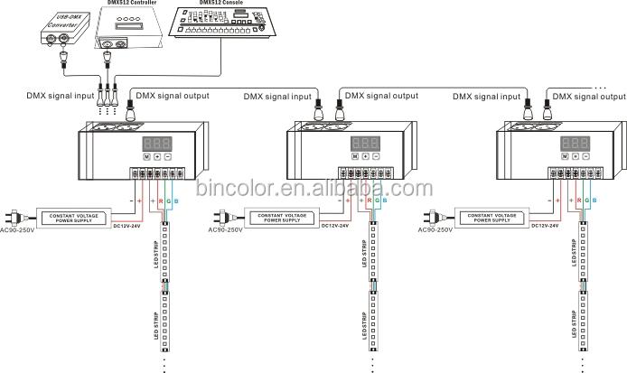 Dmx 512 Decoder Driver Dmx512 Rgb Controller For 12v 24v