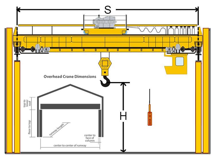 overhead crane electrical wiring diagram 1991 toyota pickup headlight bridge today