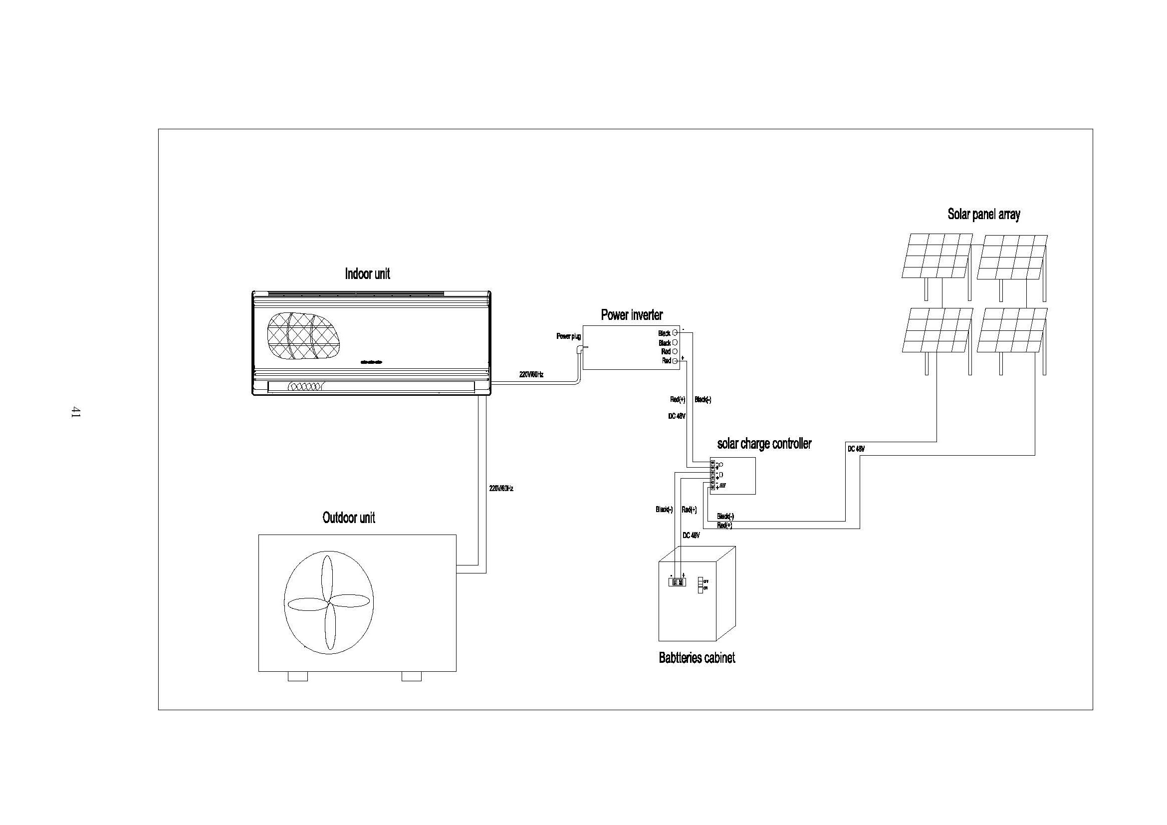 Dc 48v Inverter Wall Split Type Air Conditioner,100% Solar