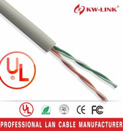 best price 2 pair telephone wire cat3 network cable [ 992 x 992 Pixel ]