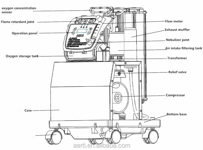 5l Oxygen Generator/oxygen Machine/home Oxygen Generator