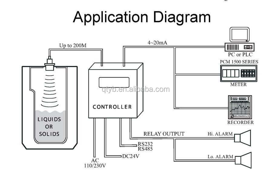 stewart warner volt gauge wiring diagram residential electrical example faze oil pressure cruise control ~ odicis
