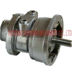 hx8am f130 flange mounting pneumatic motor gast model 8am arv 70 pneumatic [ 984 x 984 Pixel ]