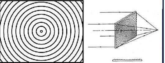 1100*1100mm Optical Large Fresnel Lens Square Spot Fresnel