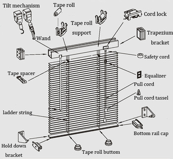 Guangzhou.j.s.l.spare parts for venetian blinds, View