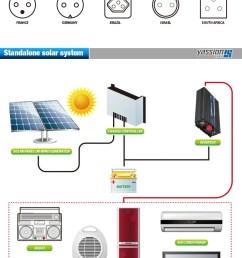 300w power inverter dc 12v ac 220v circuit diagram car battery charger inverter [ 760 x 1304 Pixel ]