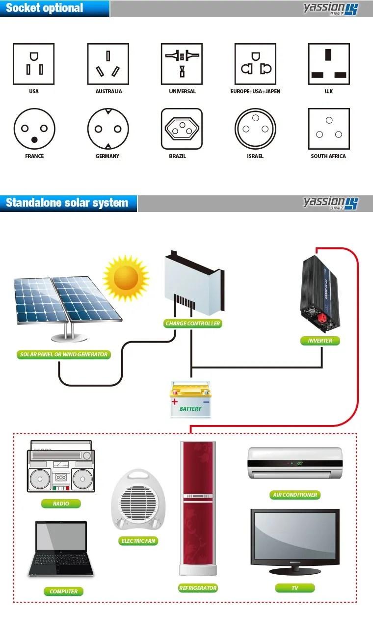 medium resolution of 300w power inverter dc 12v ac 220v circuit diagram car battery charger inverter
