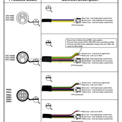 Wiring Diagram For Motorcycle Led Lights 2003 Mitsubishi Eclipse 7 Inch Round Headlight Angel Eyes 12v 24v - Buy 24v,7inch ...