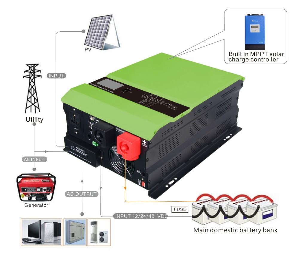 24v Dual Power Supply Regulated Circuit Diagram