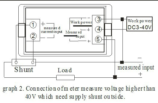 Lcd Display Dc Voltage And Current Meter Voltmeter Ammeter